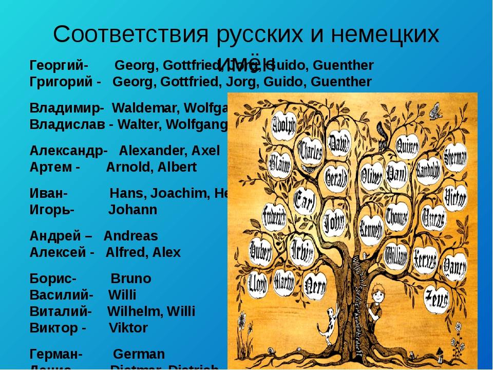 Соответствия русских и немецких имён Георгий- Georg, Gottfried, Jorg, Guido,...