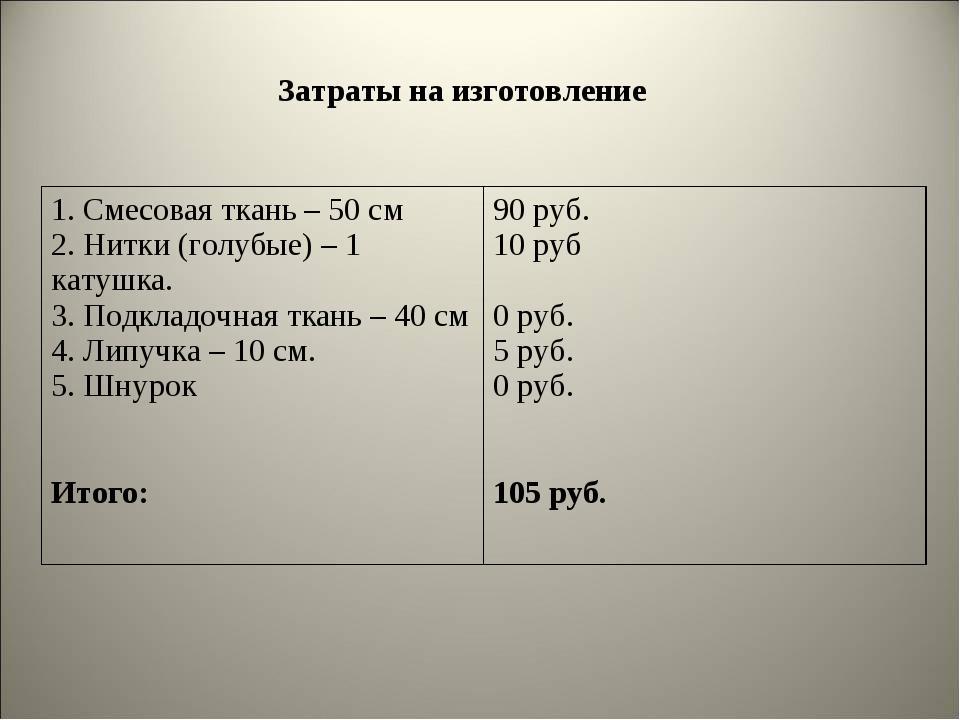 Затраты на изготовление 1. Смесовая ткань – 50 см 2. Нитки (голубые) – 1 кат...