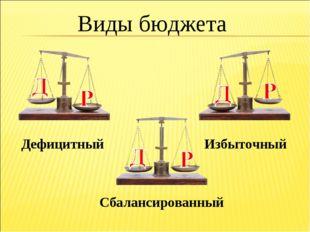 Виды бюджета Избыточный Сбалансированный Дефицитный