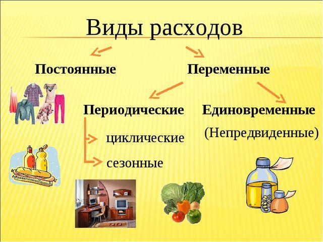 Виды расходов Постоянные Переменные Периодические Единовременные циклические...
