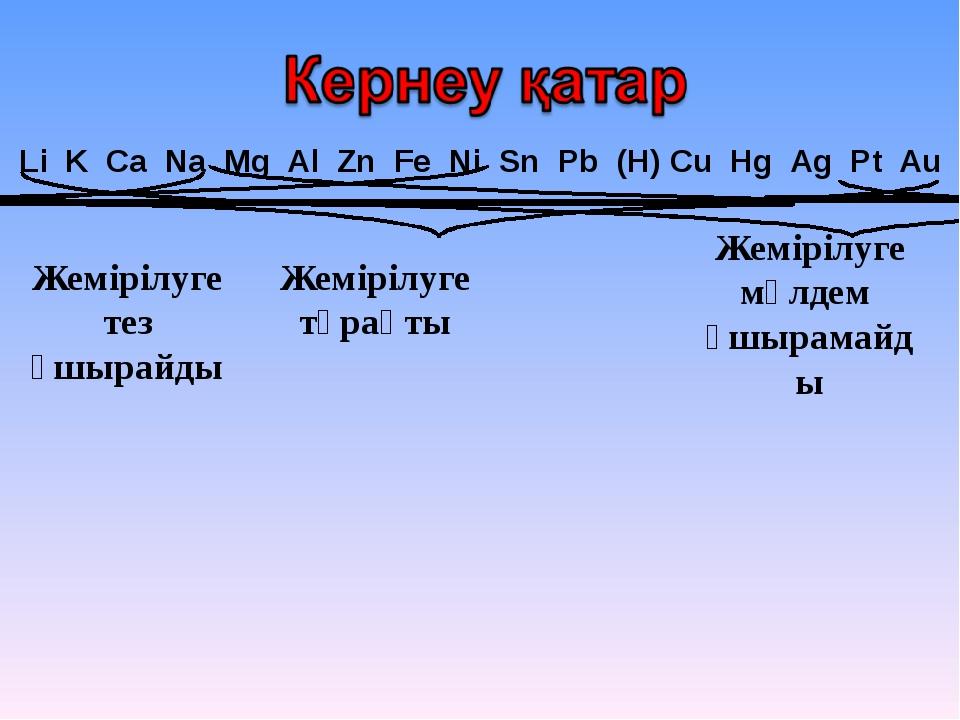 Li K Ca Na Mg Al Zn Fe Ni Sn Pb (H) Cu Hg Ag Pt Au Жемірілуге тез ұшырайды Ж...