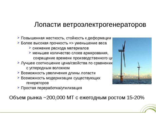 Лопасти ветроэлектрогенераторов Повышенная жесткость, стойкость к деформации...