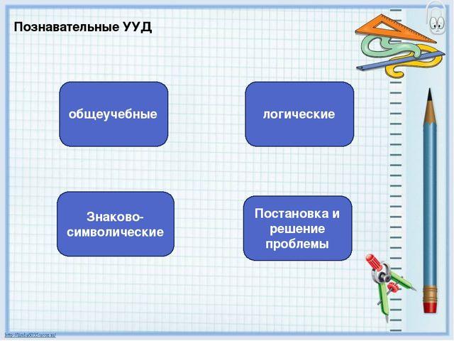 Познавательные УУД общеучебные Знаково-символические Постановка и решение про...