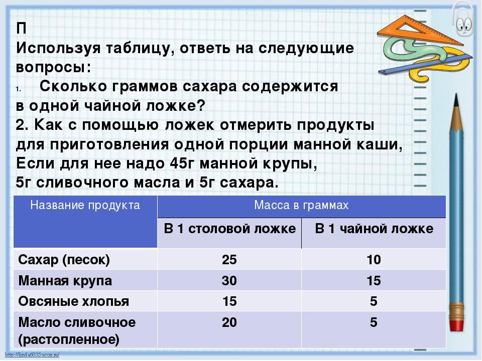 П Используя таблицу, ответь на следующие вопросы: Сколько граммов сахара соде...