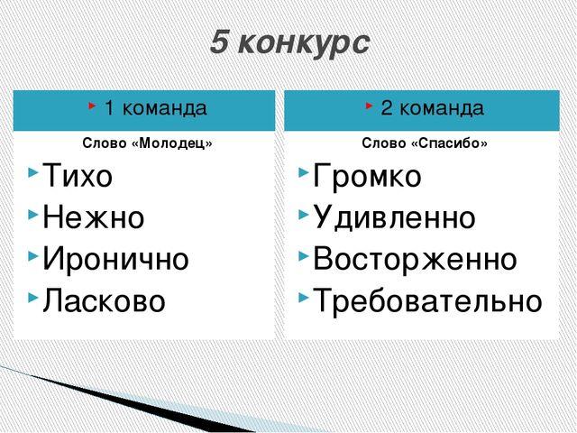 5 конкурс 1 команда 2 команда Слово «Молодец» Тихо Нежно Иронично Ласково Сло...