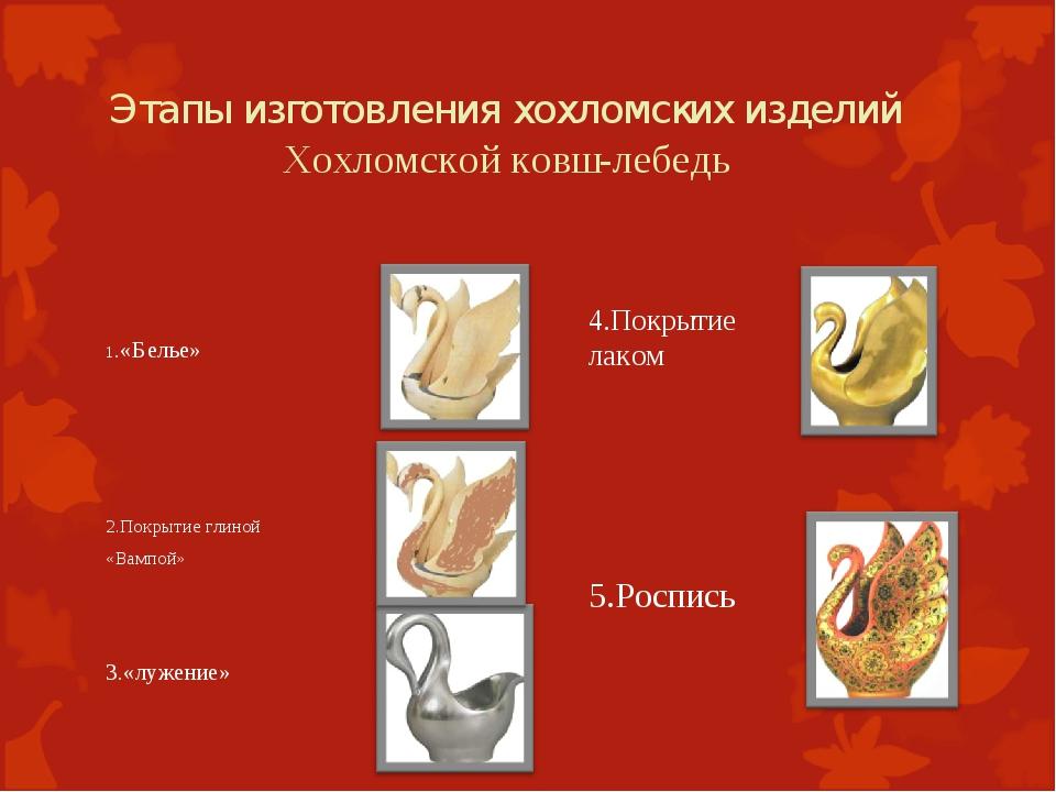 Этапы изготовления хохломских изделий Хохломской ковш-лебедь 1.«Белье» 2.Пок...