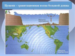 Цунами – гравитационная волна большой длины