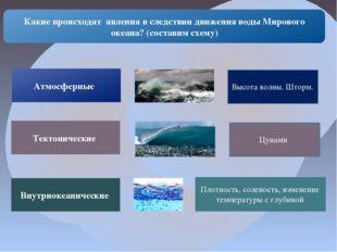 Какие происходят явления в следствии движения воды Мирового океана? (составим
