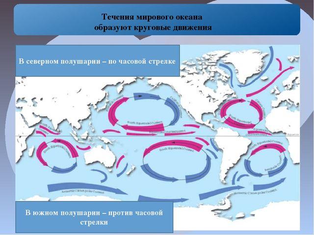 Течения мирового океана образуют круговые движения В северном полушарии – по...