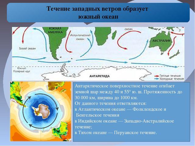 Течение западных ветров образует южный океан Антарктическое поверхностное те...
