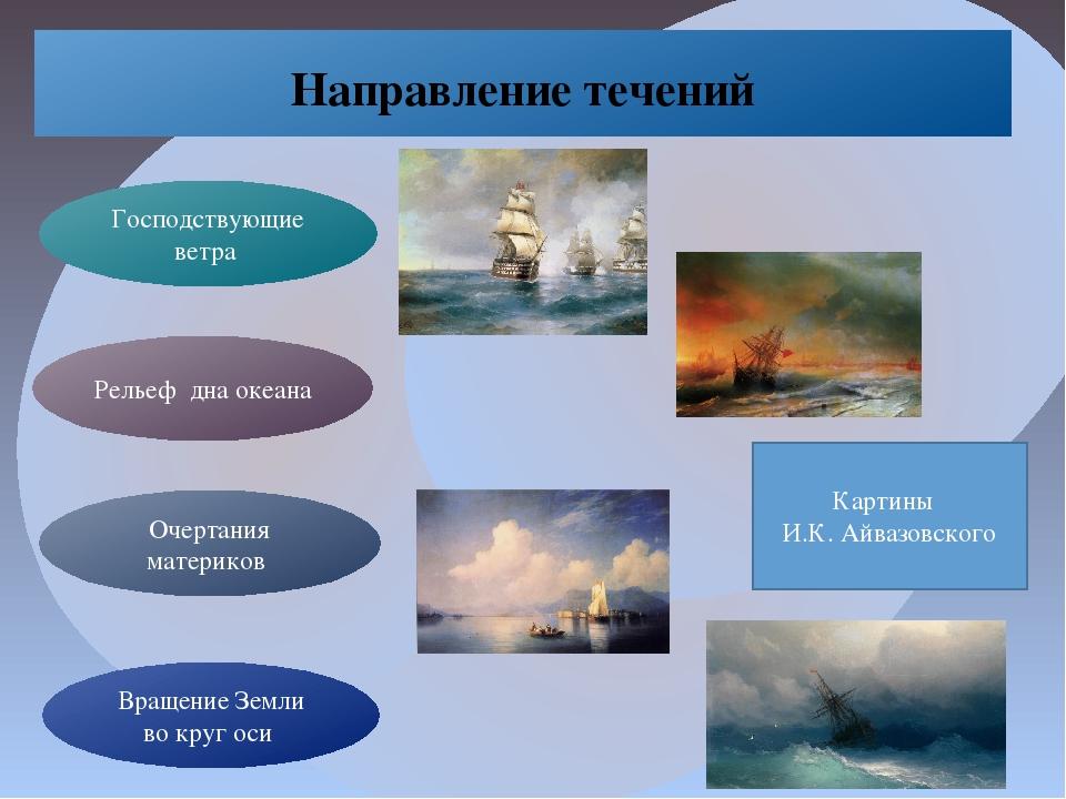Направление течений Господствующие ветра Рельеф дна океана Очертания материк...