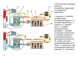 Схема системы охлаждения двигателя а) малый круг циркуляции а) большой круг ц