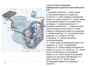 схема системы охлаждения карбюраторного двигателя автомобиля ваз 2107 1 - рад