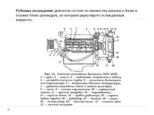 Рубашка охлаждения двигателя состоит из множества каналов в блоке и головке б