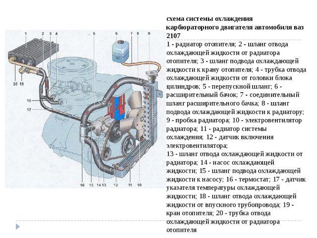 схема системы охлаждения карбюраторного двигателя автомобиля ваз 2107 1 - рад...