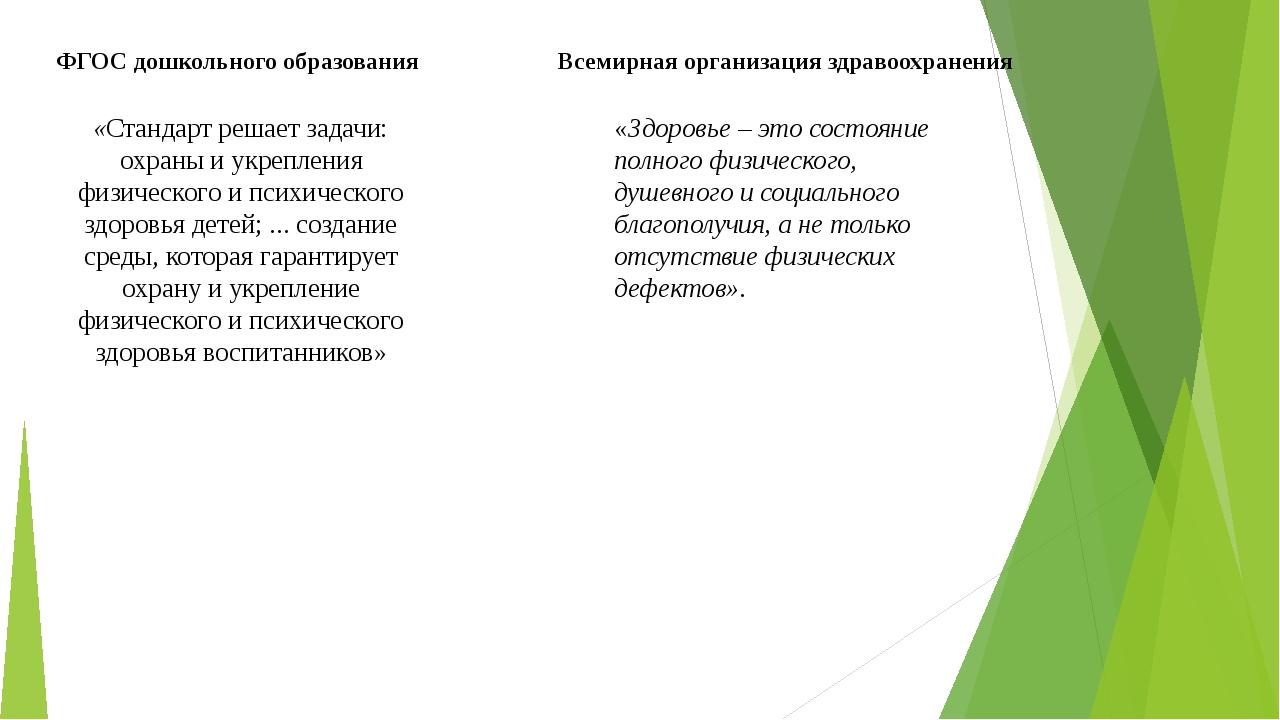 ФГОС дошкольного образования Всемирная организация здравоохранения «Стандарт...
