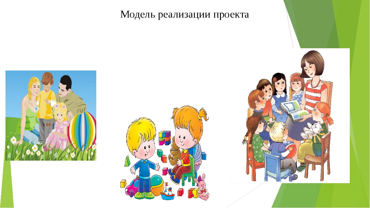 Модель реализации проекта