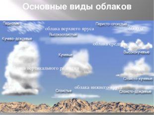 Основные виды облаков облака верхнего яруса 6000 м 2000 м облака среднего яру