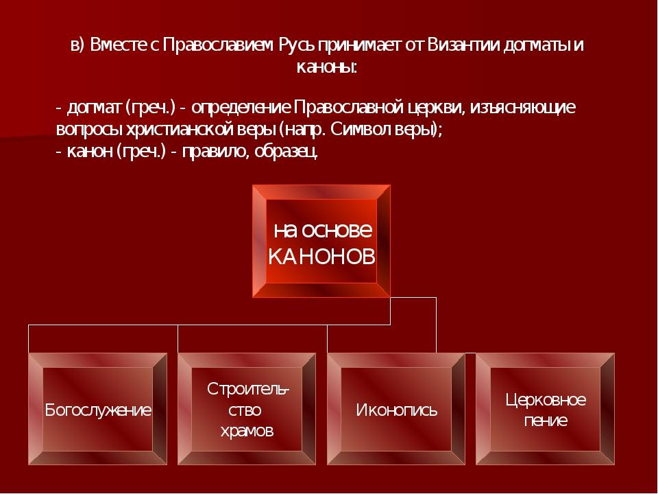 в) Вместе с Православием Русь принимает от Византии догматы и каноны: - догма...