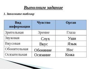 Выполним задание 1. Заполните таблицу Нос Уши Вкус Язык Обоняние Слух Кожа Ос