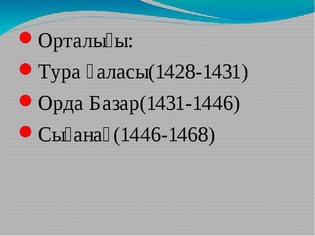 Орталығы: Тура қаласы(1428-1431) Орда Базар(1431-1446) Сығанақ(1446-1468)