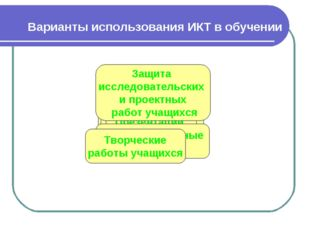 Варианты использования ИКТ в обучении Внеурочная работа Электронные учебники