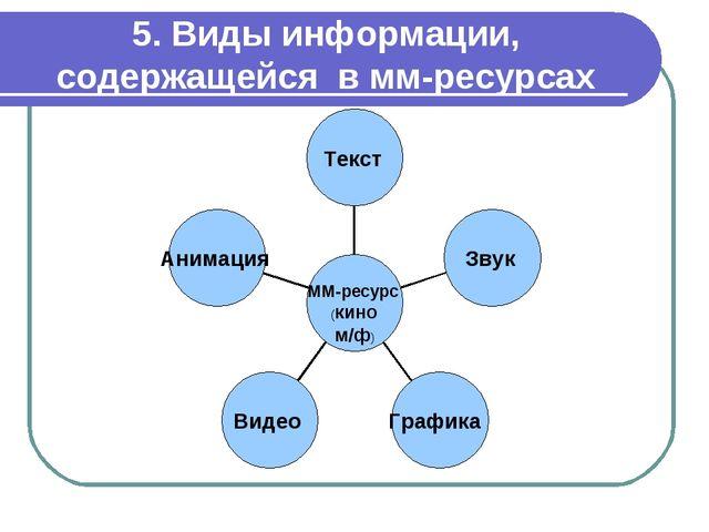 5. Виды информации, содержащейся в мм-ресурсах