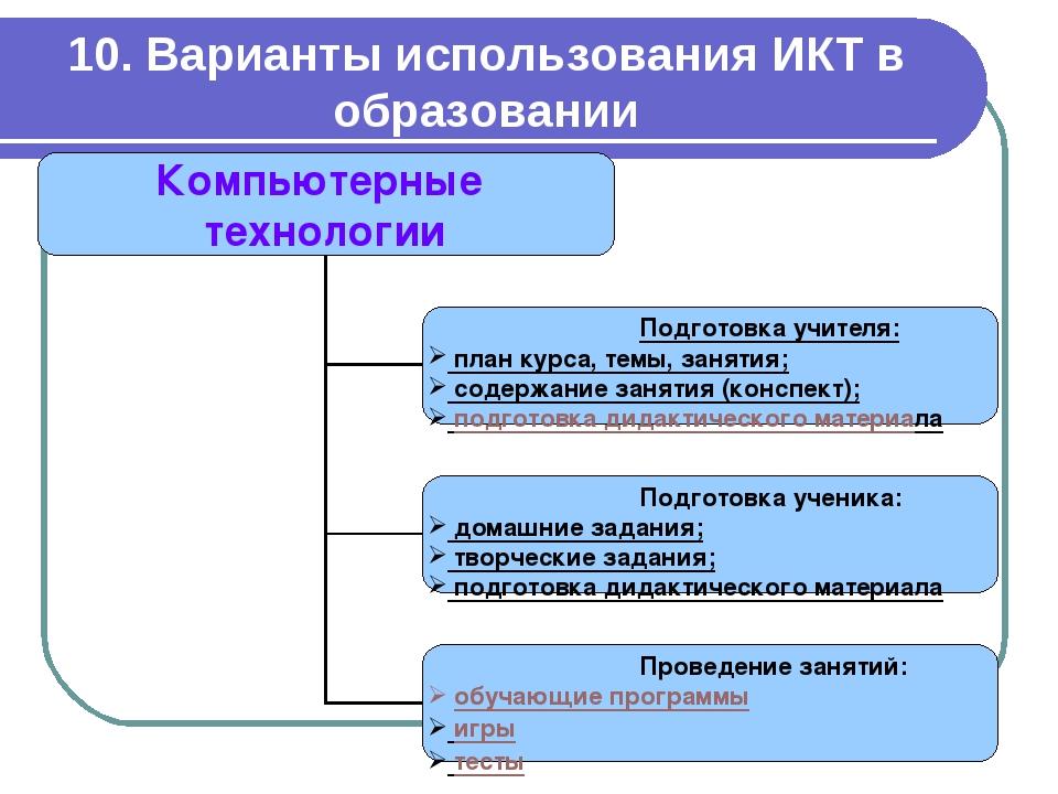10. Варианты использования ИКТ в образовании
