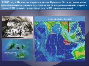 В 1883 году в Индонезии взорвался вулкан Кракатау, 30-ти метровая волна цуна