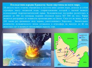 Последствия взрыва Кракатау были ощутимы во всем мире. 28 августа часть остро