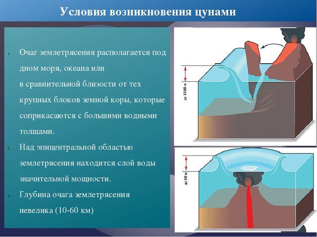 Очаг землетрясения располагается под дном моря, океана или всравнительной б...