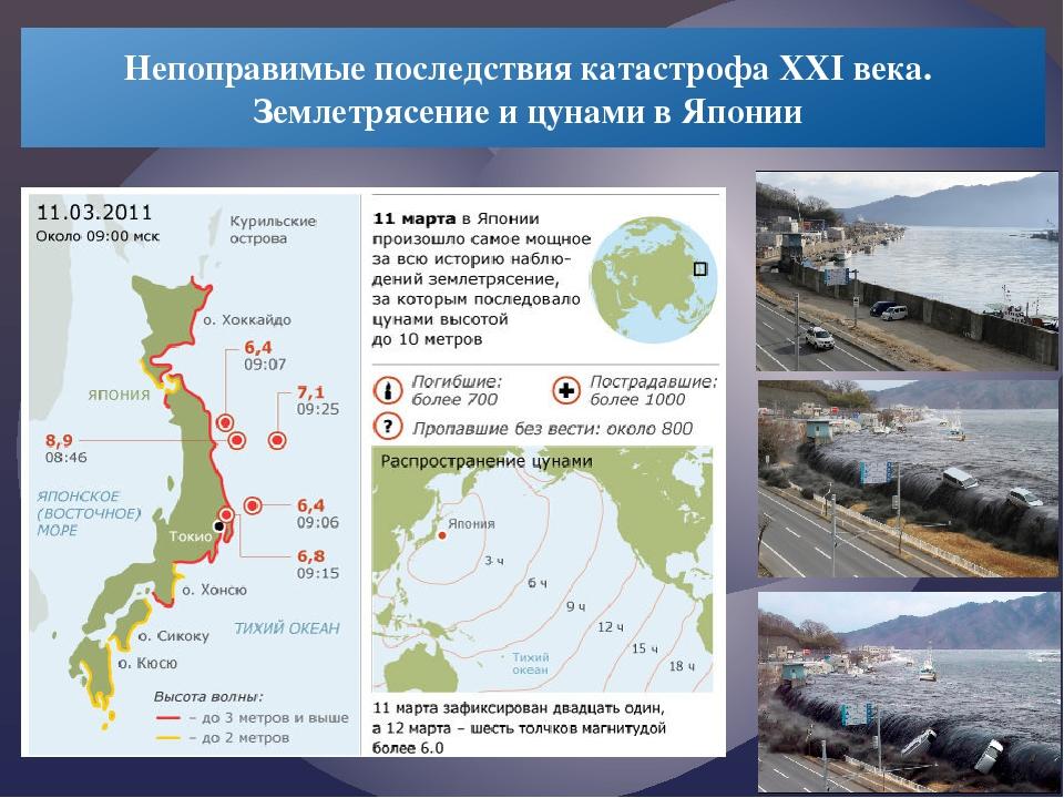 Непоправимые последствия катастрофа XXI века. Землетрясение и цунами в Японии