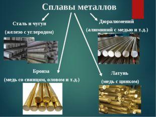 Сплавы металлов Сталь и чугун (железо с углеродом) Дюралюмений (алюминий с ме