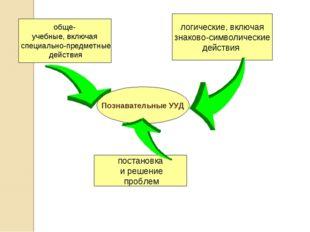 Познавательные УУД обще- учебные, включая специально-предметные действия логи