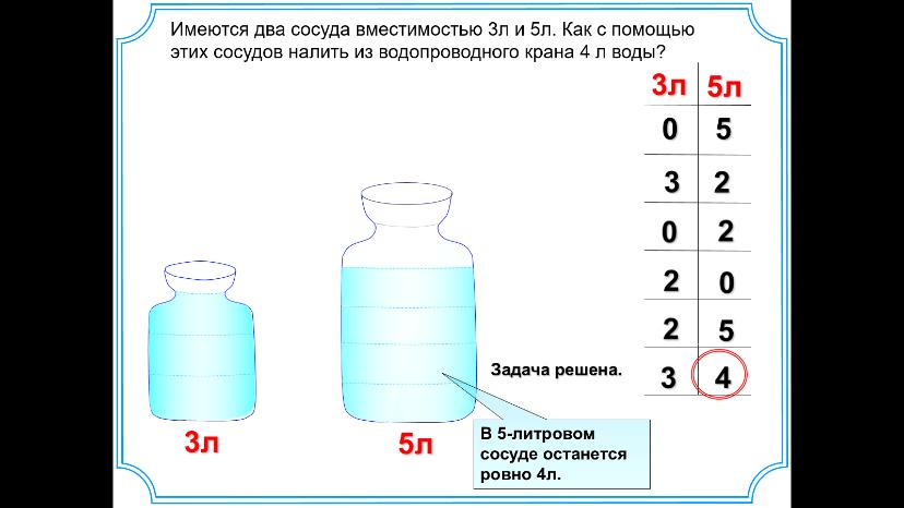 Как из 5 и 3 литров сделать 4 282