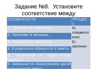 Задание №8. Установите соответствие между признаками и процессом : ОСОБЕННОСТ