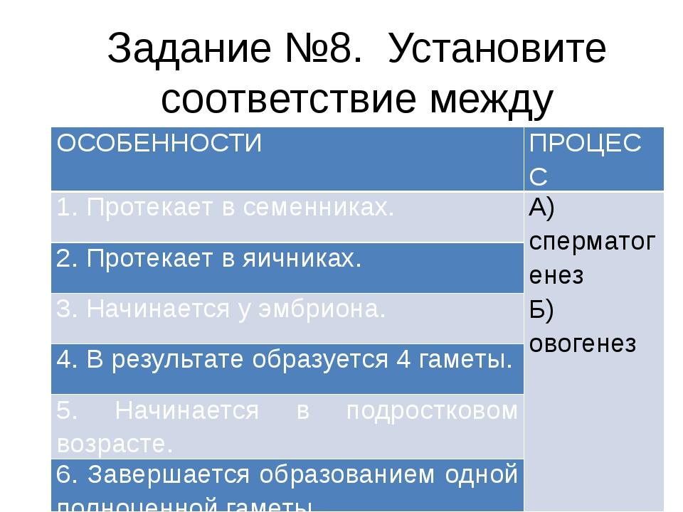 Задание №8. Установите соответствие между признаками и процессом : ОСОБЕННОСТ...