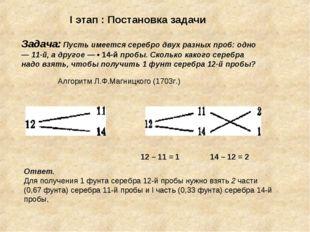 I этап : Постановка задачи Задача: Пусть имеется серебро двух разных проб: о