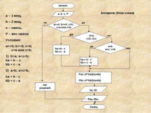 а – 1 вещ. b – 2 вещ. c – смесь. Р – вес смеси Условия: a>=0; b>=0; c>0; cb;