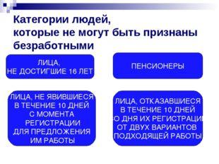 Категории людей, которые не могут быть признаны безработными ЛИЦА, НЕ ДОСТИГШ