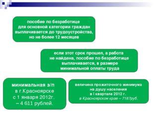 пособие по безработице для основной категории граждан выплачивается до трудоу