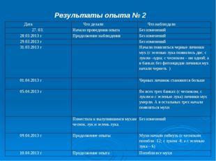 Результаты опыта № 2  Дата Что делали Что наблюдали 27. 03. Начало провед