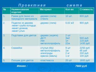 Итого : 7660 руб №МатериалМатериалКол-воСтоимость 1.-дерево (липа) -стек