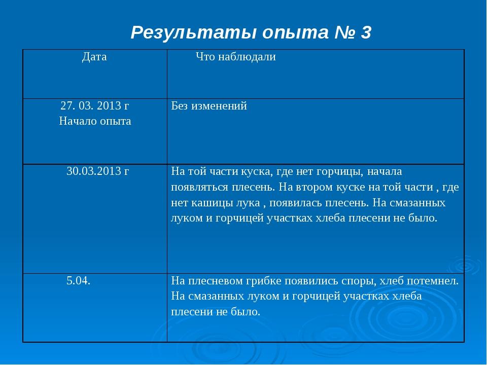 Результаты опыта № 3  Дата Что наблюдали 27. 03. 2013 г Начало опытаБез из...