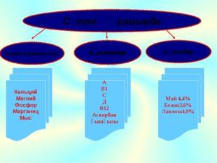 ақуыздар микроэлементтер дәрумендер Сүттің құрамында Кальций Магний Фосфор Ма