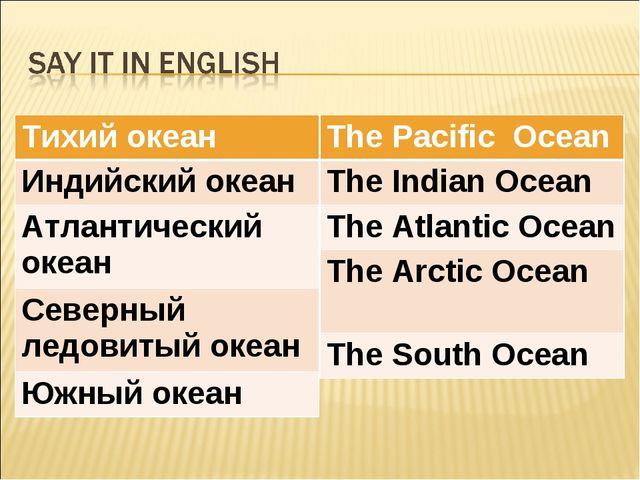 Тихий океан Индийский океан Атлантический океан Северный ледовитый океан Южны...