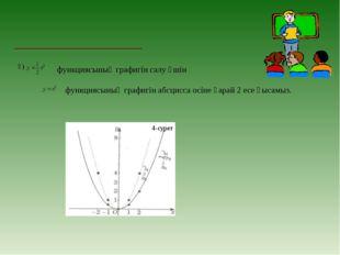 ә) функциясының графигін салу үшін функциясының графигін абсцисса осіне қарай