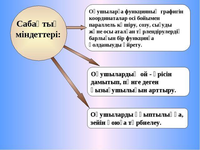 Оқушыларға функцияның графигін координаталар осі бойымен параллель көшіру, со...