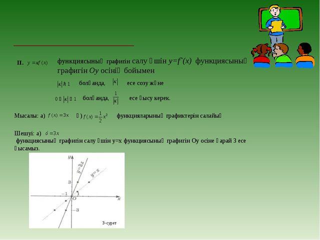 ІІ. функциясының графигін салу үшін у=f`(х) функциясының графигін Оу осінің б...