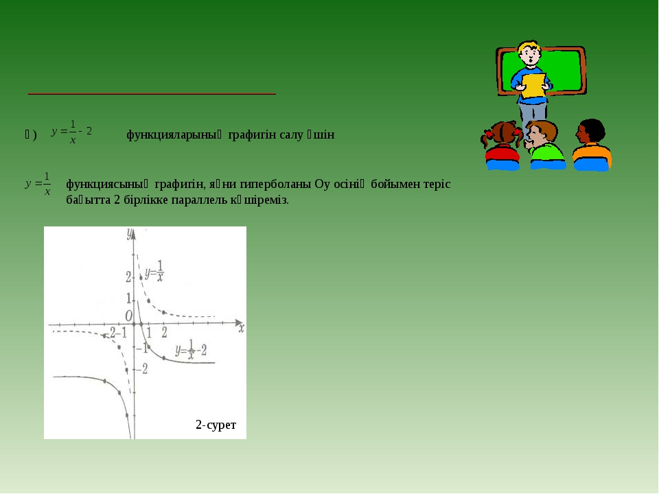ә) функцияларының графигін салу үшін функциясының графигін, яғни гиперболаны...